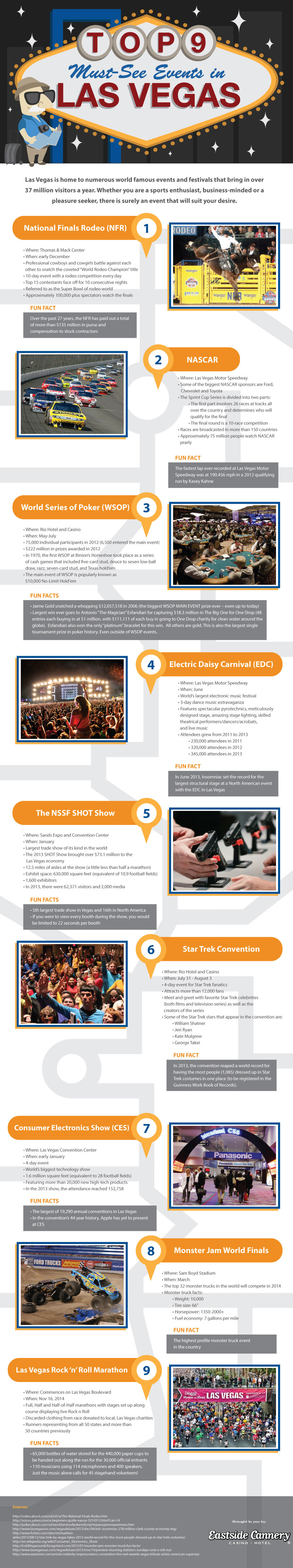 Infographic: Top 9 Must-See Events in Las Vegas