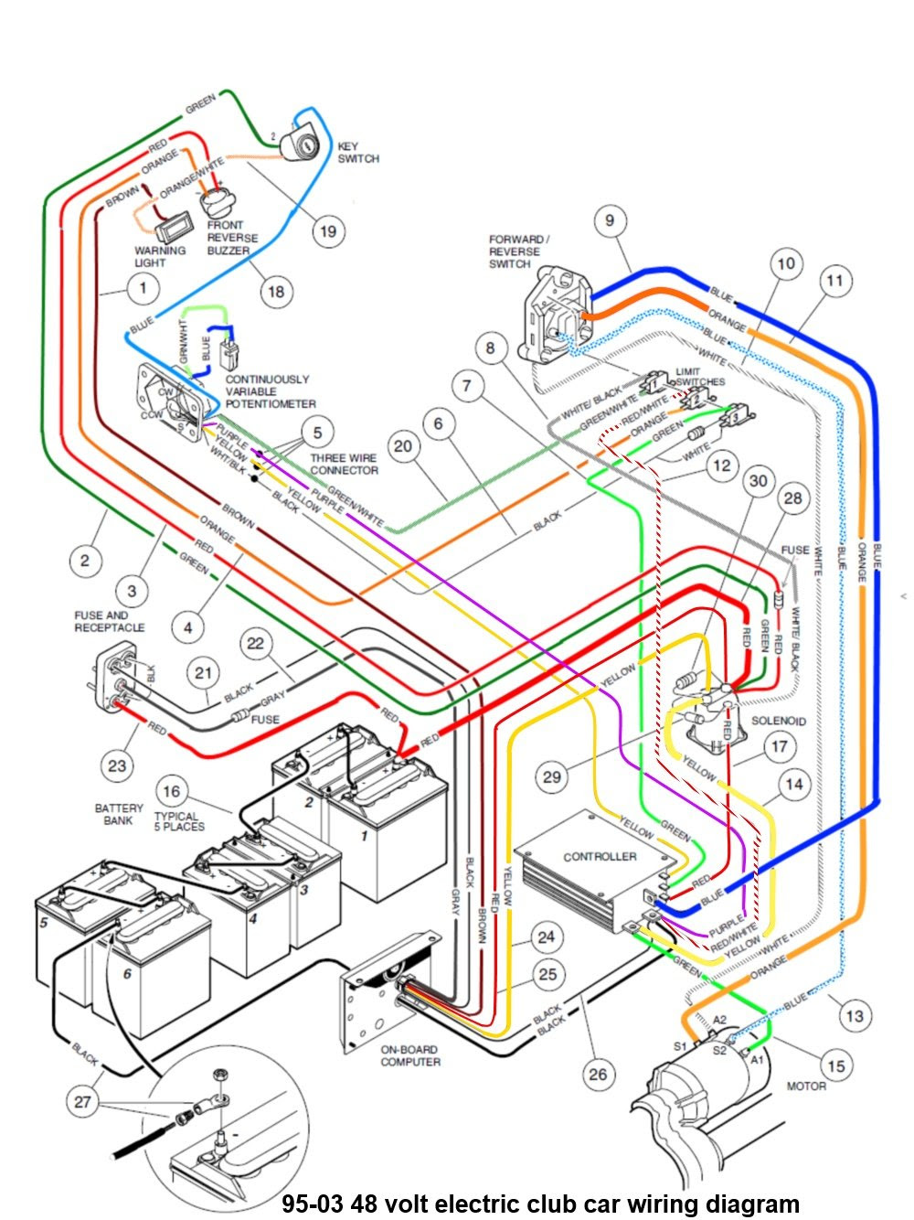 99 ezgo gas wiring diagram 31 48 volt club car wiring diagram wiring diagram list  31 48 volt club car wiring diagram