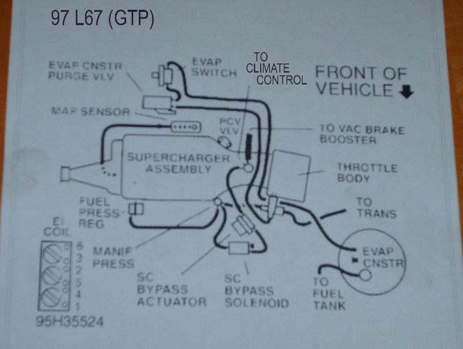 Pontiac Grand Prix Wiring Diagram 1997 1999 Wiring Diagram For Condensing Unit Peugeotjetforce Tukune Jeanjaures37 Fr