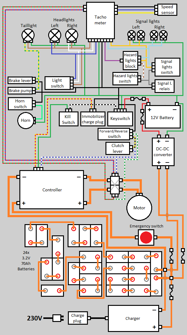 🏆 [diagram in pictures database] jeep j10 wiring diagram symbols just  download or read diagram symbols - chip.bell.karnaugh-map.onyxum.com  complete diagram picture database - onyxum.com
