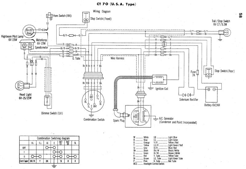 Honda Trail 70 Wiring Diagram Wiring Diagram Multimedia Multimedia Wallabyviaggi It