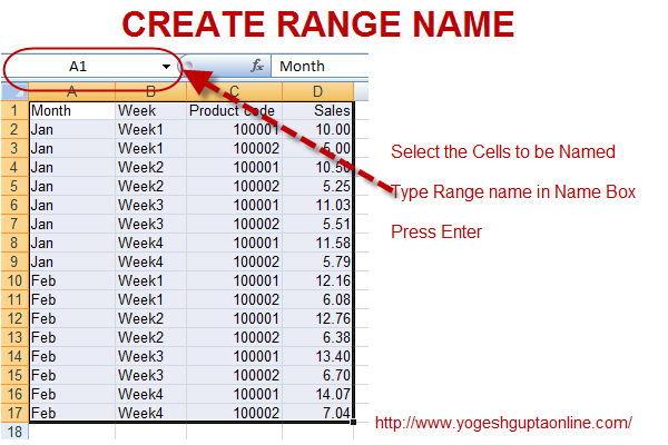 Range In Excel ~ Create range name in excel yogesh gupta s tips