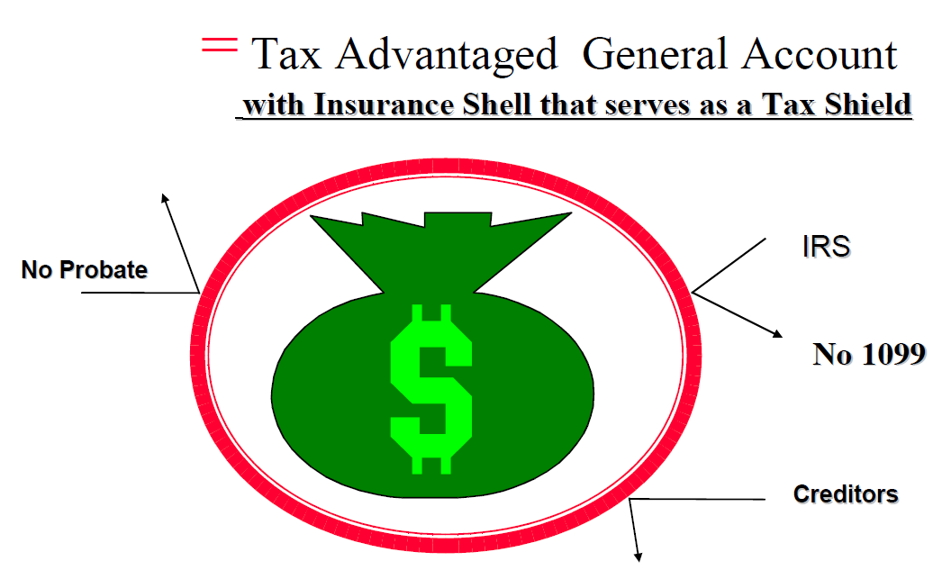 Inherited IRAs are taxable, Roth IRAs and Index Universal ...
