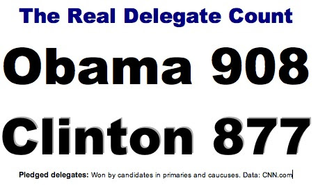 The Real Delegate Count 02/10/08