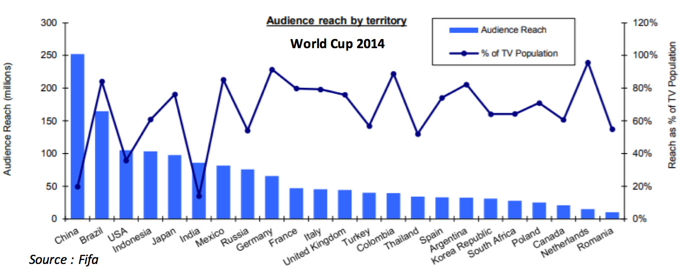 Audience-Reach-Territory-2014