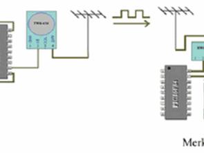 Kiểm soát mức độ trong thùng chứa chất lỏng với PIC16F84