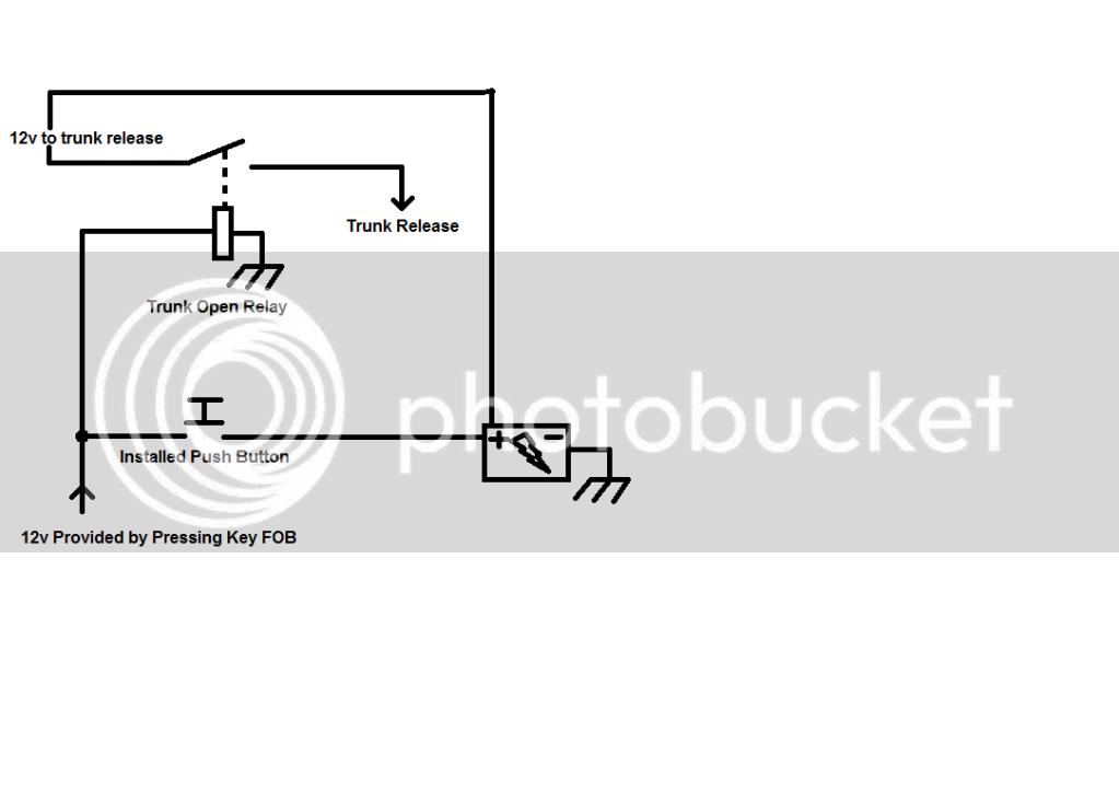 96 Chevy Cruze Wiring Diagram