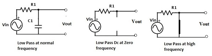 Fig: Capacitor in low pass filter