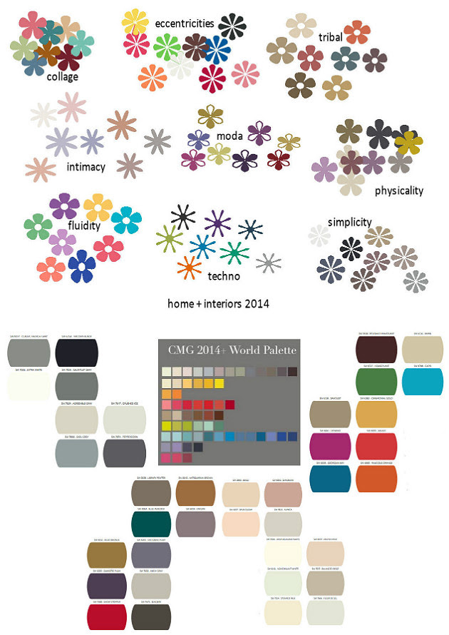 MultiBrief: What colors your 2014?