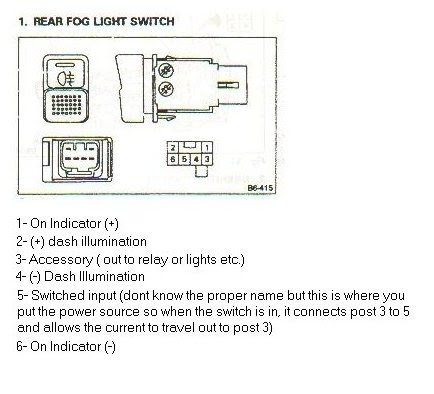 stop light switch wiring diagram 2007 toyota cruiser. Black Bedroom Furniture Sets. Home Design Ideas