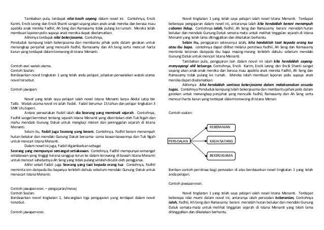 Contoh Jawapan Persoalan Novel Di Sebalik Dinara - Sample ...
