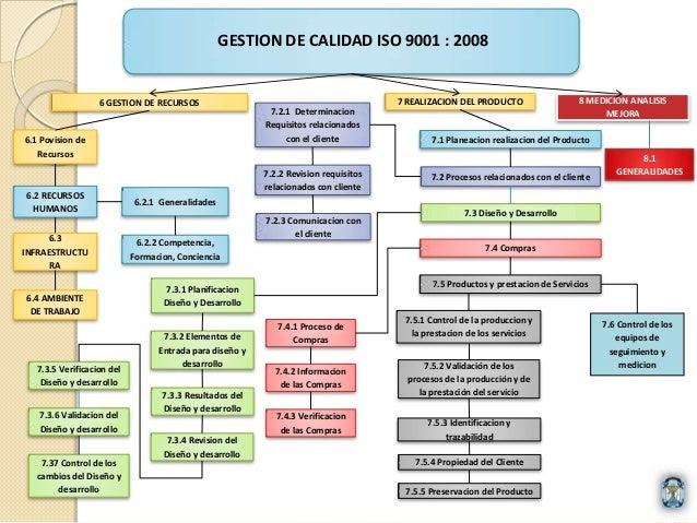 Norma iso 22000 parte 2 diagrama de flujo presentacin esquemtica y sistemtica de la secuencia de etapas y de su interaccin ccuart Image collections