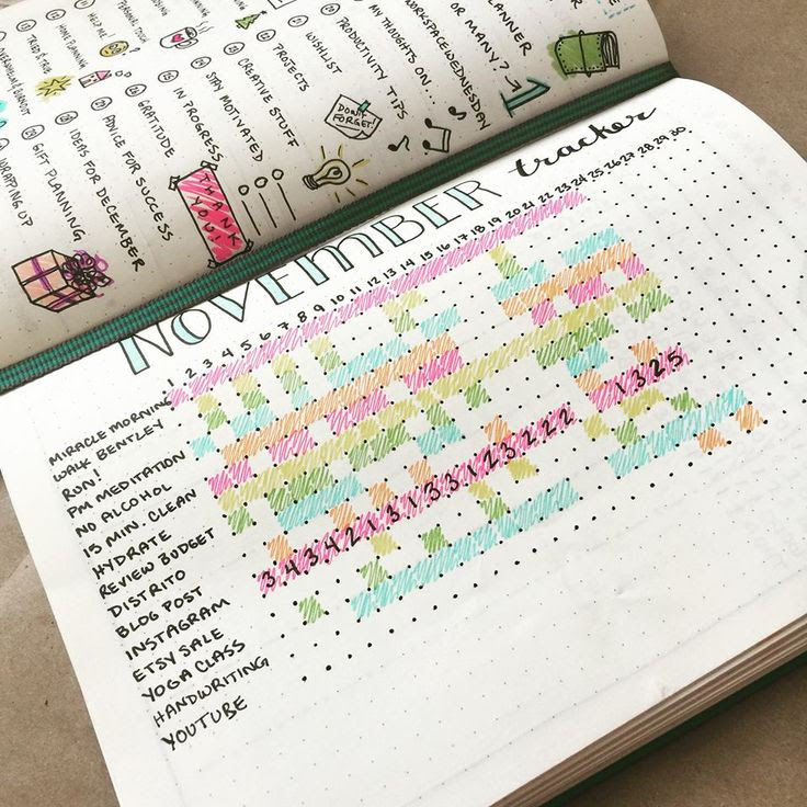 Sleep Tracker for your Bullet Journal (BuJo). | Bullet Journals ...