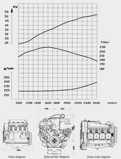 RENAULT LB 70.14 export (info) | Foro de Maquinaria