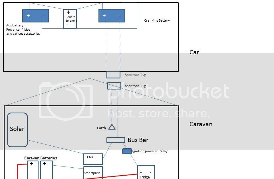 Diagram Wiring Diagram Coleman Fairlake Pop Up Full Version Hd Quality Pop Up Diagram1x84 Noteinblu It