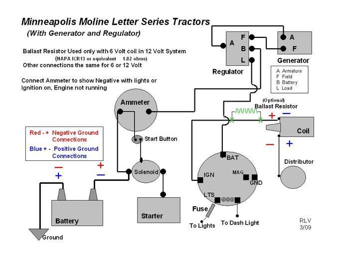 case tractor wiring diagram, 6 volt positive ground coil wiring, 12 volt  wiring diagram
