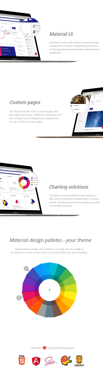 Create custom service in angularjs