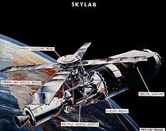 Skylab configuration with docked Apollo Command/Service Module