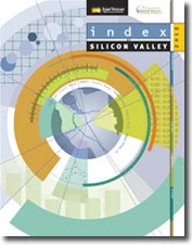 2012 Silicon Valley Index