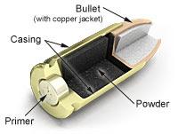 O Cartucho de Bala Metálico é usado na maioria das armas de fogo hoje