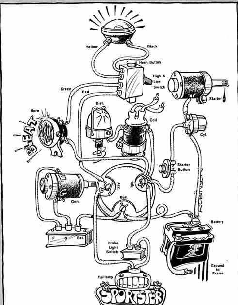 1995 Sportster Wiring Diagram Fuse Box For Kia Soul For Wiring Diagram Schematics