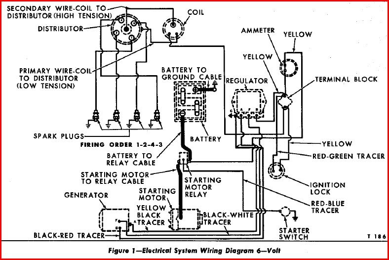 Ford 3000 Generator Wiring Diagram - Wiring Diagram
