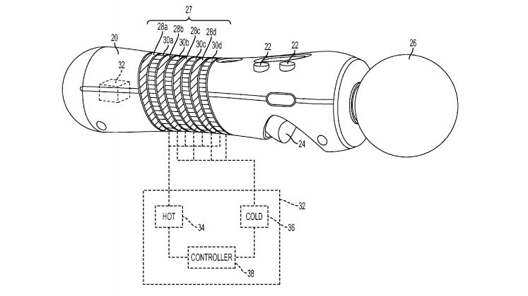 Click here to read Sony Wants To Make a PS3 Controller That Gets Hot Or Cold