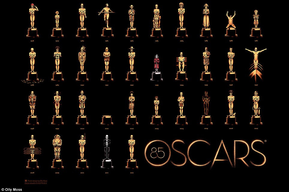 Olly Moss' Oscars tribute poster to every Best Film ...