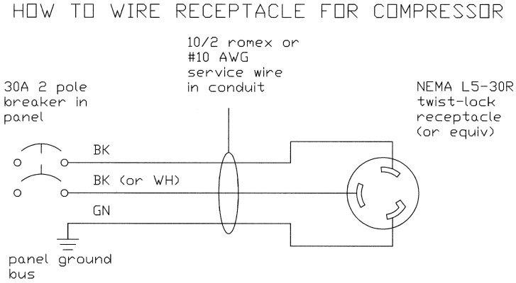 220 Volt Air Compressor Wiring Diagram