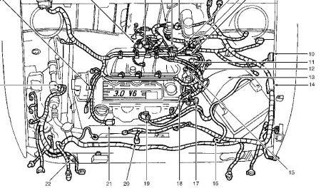 2000 Ford Windstar Engine Hose Diagram Wiring Diagram Schema Progress Track Progress Track Atmosphereconcept It