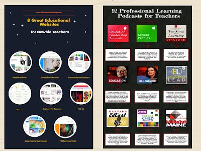 Some Helpful Professional Development Resources for Teachers