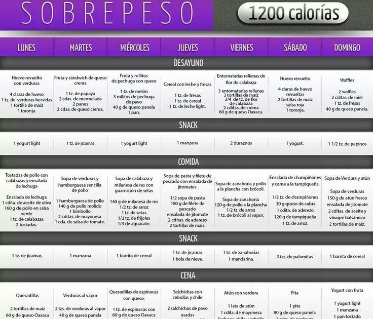 ejemplo de dieta de 1200 calorías al día