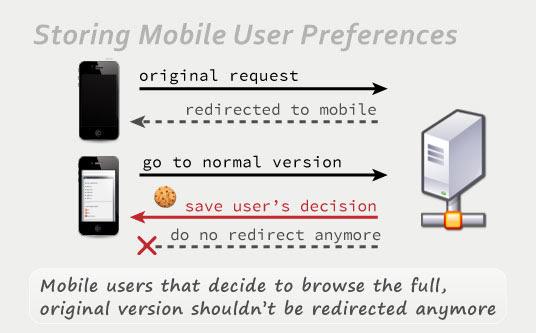 storing mobile preferences