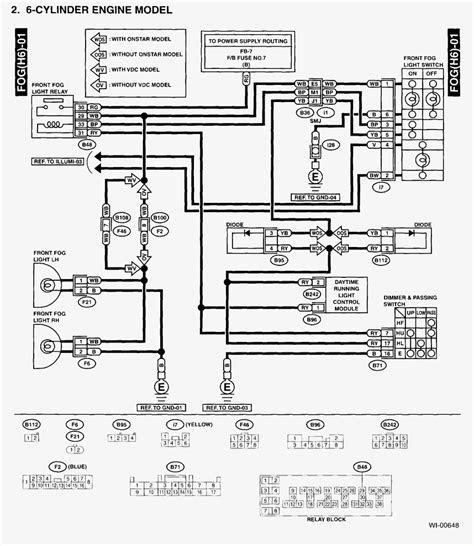 Download 2003-subaru-outback-wiring-diagram Kindle Editon