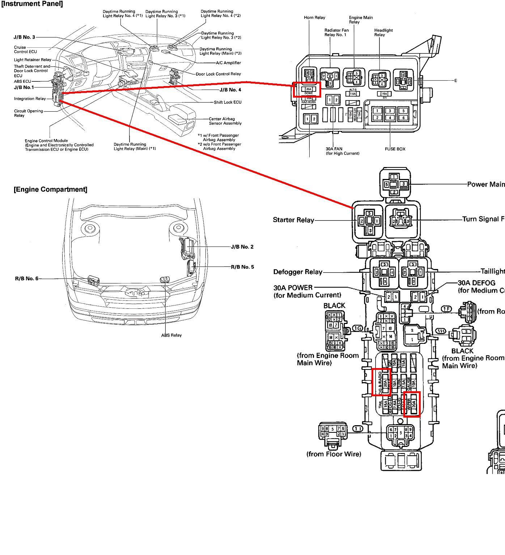 Diagram 2003 Toyota Corolla Fuse Box Diagram Exploded Full Version Hd Quality Diagram Exploded Diagramvagina Argiso It