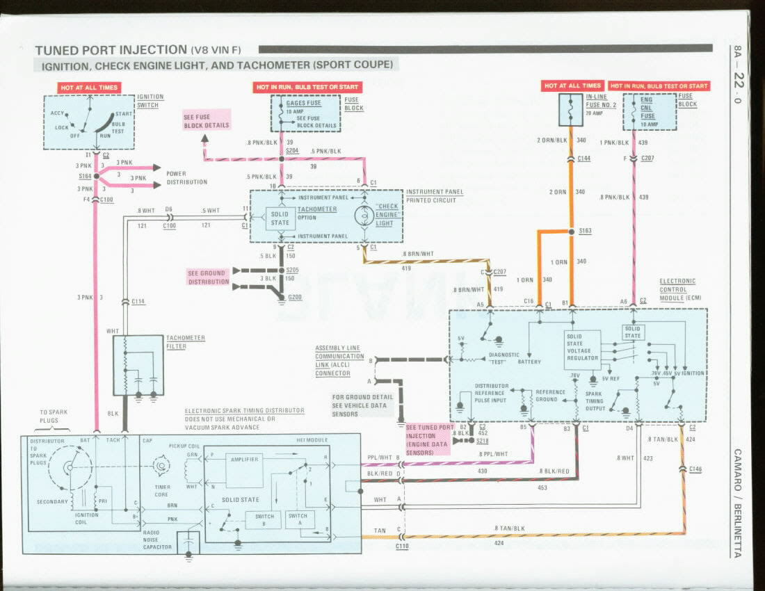B9407 Grand National Engine Wiring Diagram Wiring Library