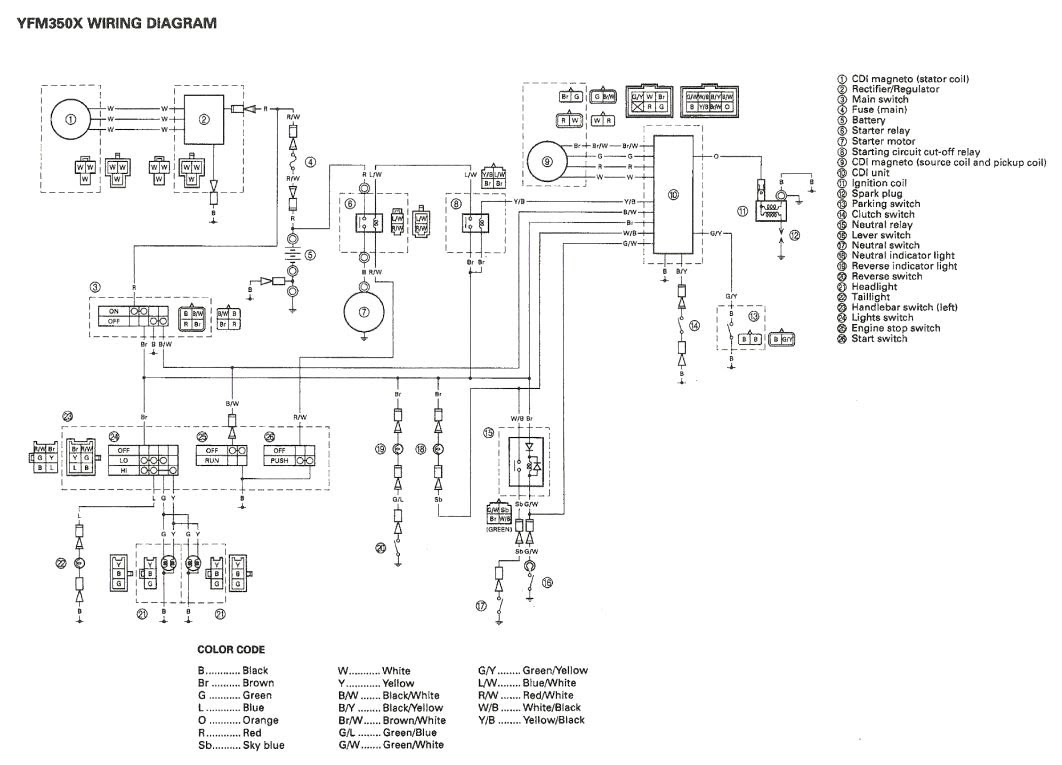 yamaha warrior ignition switch wiring diagram - wiring diagram schema  progress-shape - progress-shape.atmosphereconcept.it  atmosphereconcept.it