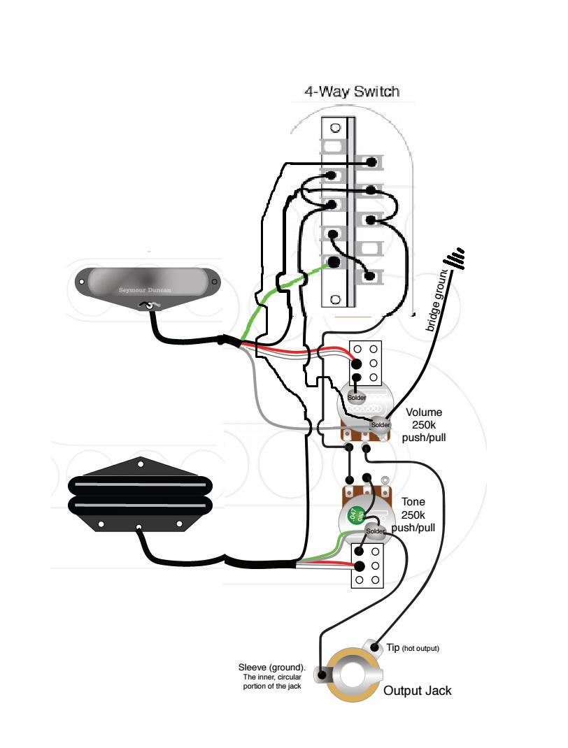 Diagram Neck Seymour Duncan Hot Rails Tele Wiring Diagram Full Version Hd Quality Wiring Diagram Diagramlaingd Riparazionepcverona It