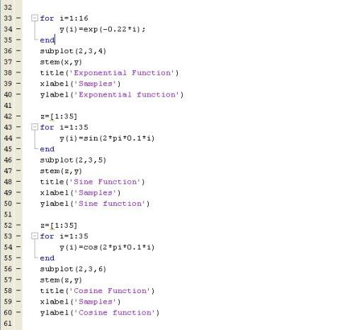 MATLAB program for representation of basic discrete time signals 2