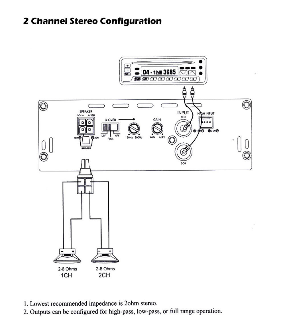 Diagram Fusion Amplifier Wiring Diagram Full Version Hd Quality Wiring Diagram Schematicwd2e Angelux It