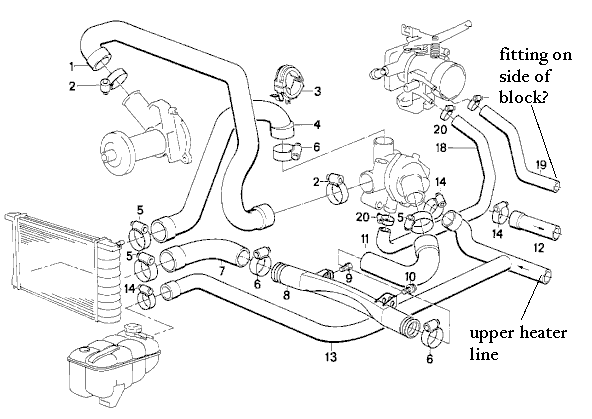 Youan  Bmw E30 325i Engine Diagram