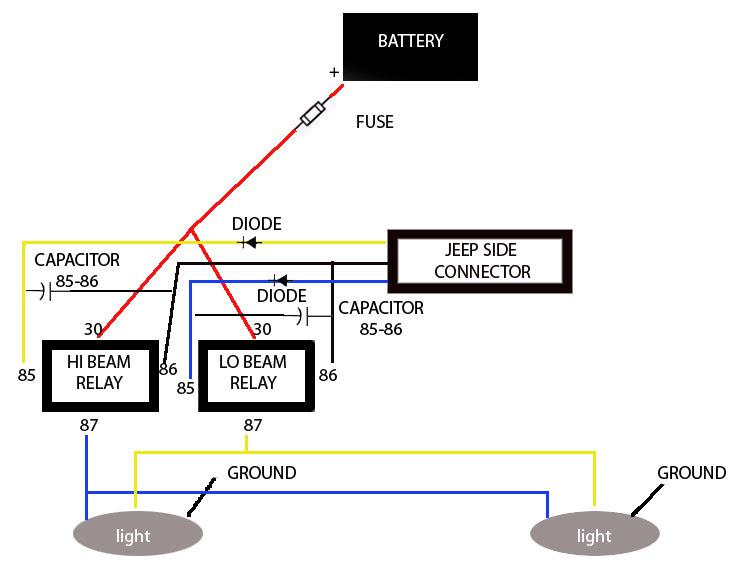2010 Jeep Wrangler Headlight Wire Diagram Wiring Diagram Smell Deltamax Smell Deltamax Gobep It
