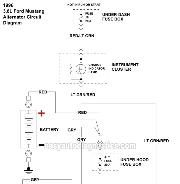 1998 Ford Mustang Wiring Diagram