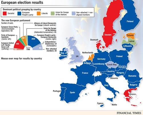 Eleições Europeias na Europa