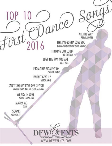Top Ten First Dance Songs of 2016, Featuring Jordan Kahn