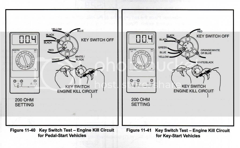 Club Car Ignition Switch Wiring Diagram