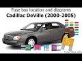 20+ 2004 Cadillac Deville Fuse Diagram Images