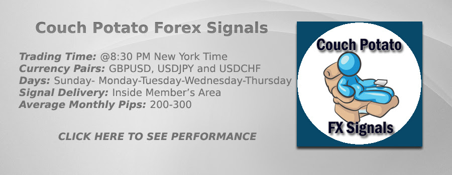 Set And Forget Forex Signals – | Free Forex Signals Service