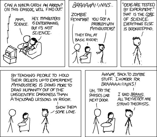 xkcd cartoon featuring Zombie Feynman