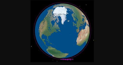 Orbita de Tiangong-1 al 31 de octubre